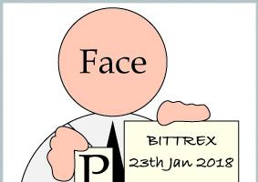 仮想通貨取引所Bittrexのアカウントクラス「Enhanced Verification」へのアップグレード方法
