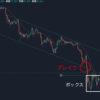 【仮想通貨分析】リップルやbitcoinのチャート上でのテクニカル分析のやり方