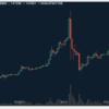 仮想通貨ビットコインのレートがまた14~15万台に突入