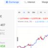 仮想通貨取引所Liquiでハッキング被害の報告が上がってるけど