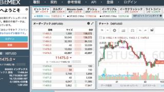仮想通貨CARDANO(カルダノ:ADA)が韓国の取引所BitMEXに上場