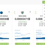 草コイン(アルトコイン)の現在価格の確認と取扱所を一覧で瞬時に見る方法