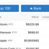 ランキングサイトのCoinMarketCapがiOS対応アプリをリリース